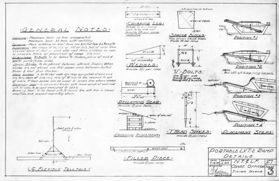 Capt. Paul Halloran's Doodlebug concept.