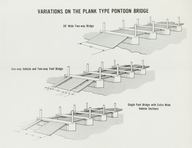 Variations on the Plank Type Pontoon Bridge