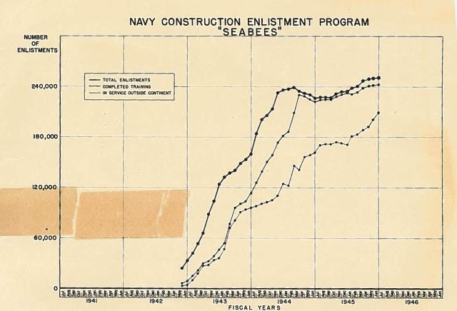 seabee~graph